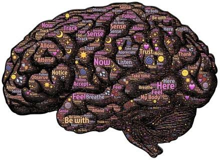 今の自分に集中しようとするとびっくりするほどさまざまな考えが行きかう様子を描いた脳みその図