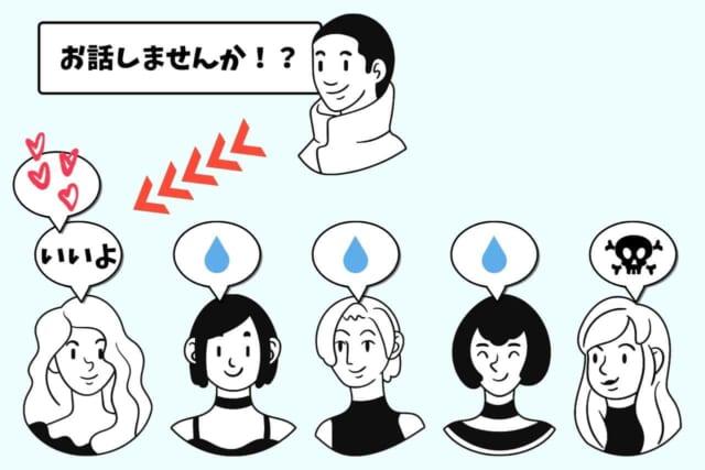 出会い系サイトで複数の女性にアプローチをして上手く行っている男性のイラスト